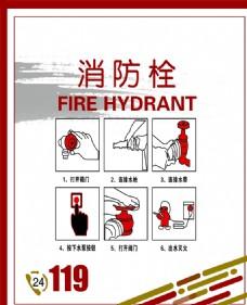 消防栓海报