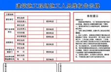 建筑施工现场施工人员维权告示牌