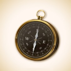 复古指南针