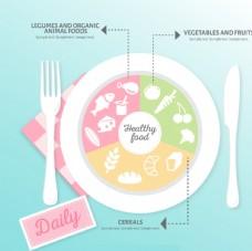 健康食品信息圖表
