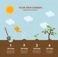 花园信息图表
