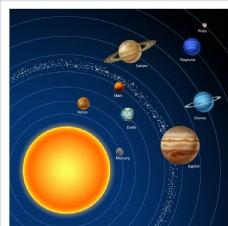手绘宇宙空间