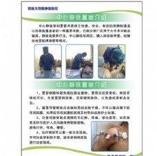 靜脈輸液展板
