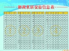 交房信息表