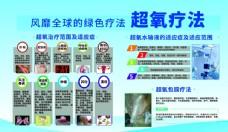 超氧疗法蓝色展板