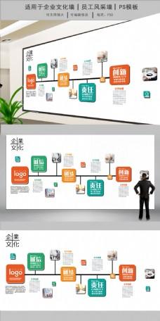 微立体简约企业文化墙展板