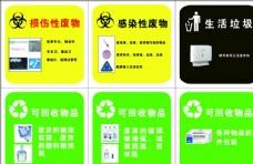 醫院醫療廢物分類牌