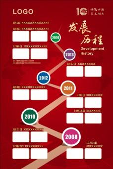 公司文化发展历程海报