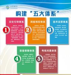 中国移动安全文化3