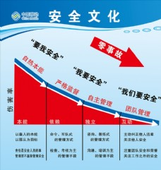 中国移动安全文化